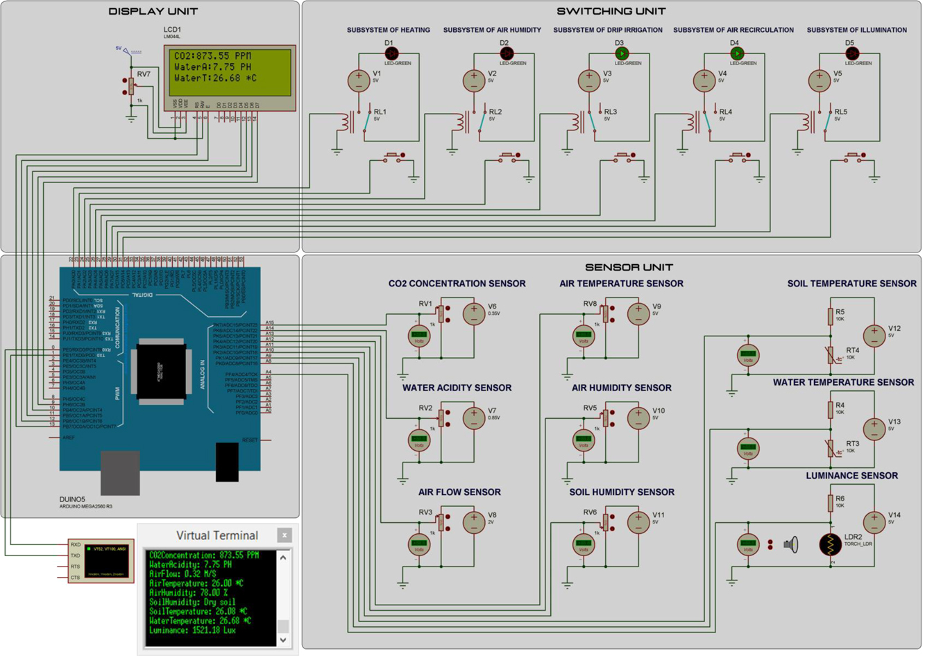 Results Of Simulation And Physical Modeling The Computerized Circuit Is Main Component Proteus 6 Model System Under Study